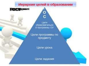 Иерархия целей в образовании