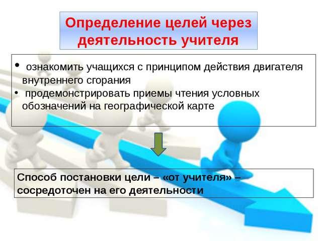 Определение целей через деятельность учителя ознакомить учащихся с принципом...