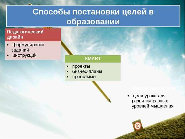 Способы постановки целей в образовании Педагогический дизайн формулировка зад...