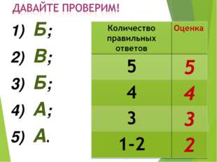 1) Б; 2) В; 3) Б; 4) А; 5) А.