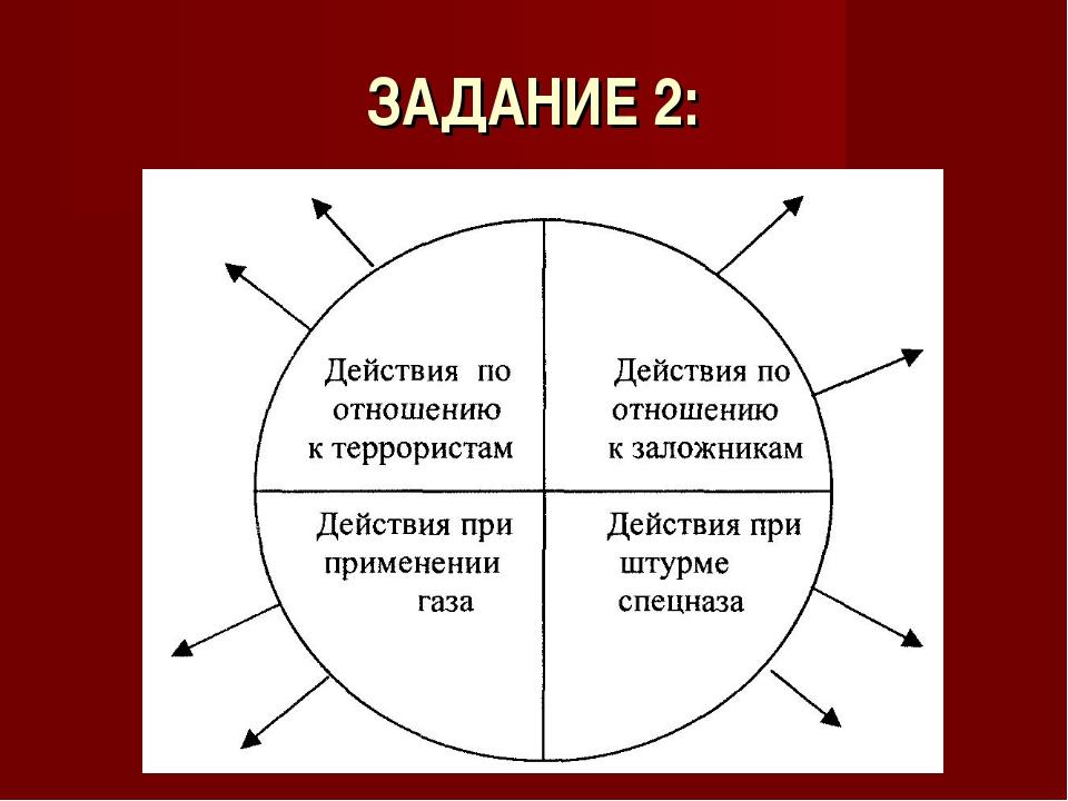 ЗАДАНИЕ 2: