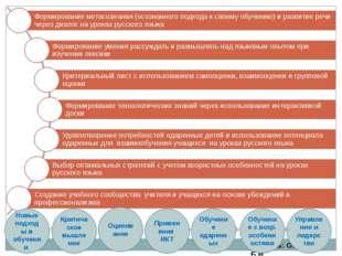 Учитель: Омарова Б.И. Новые подходы в обучении Критическое мышле ние Оцениван