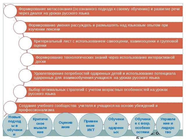 Учитель: Омарова Б.И. Новые подходы в обучении Критическое мышле ние Оцениван...