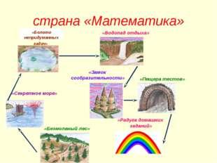 страна «Математика» «Болото непридуманных задач» «Водопад отдыха» «Секретное