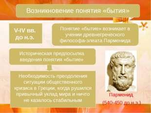 Возникновение понятия «бытия» V-IV вв. до н.э. Понятие «бытие» возникает в у