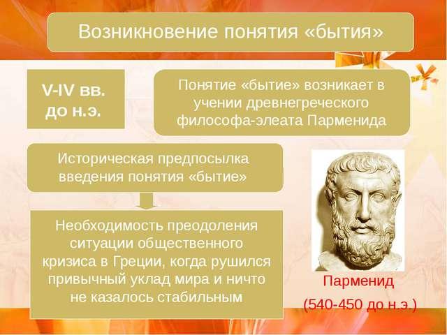 Возникновение понятия «бытия» V-IV вв. до н.э. Понятие «бытие» возникает в у...