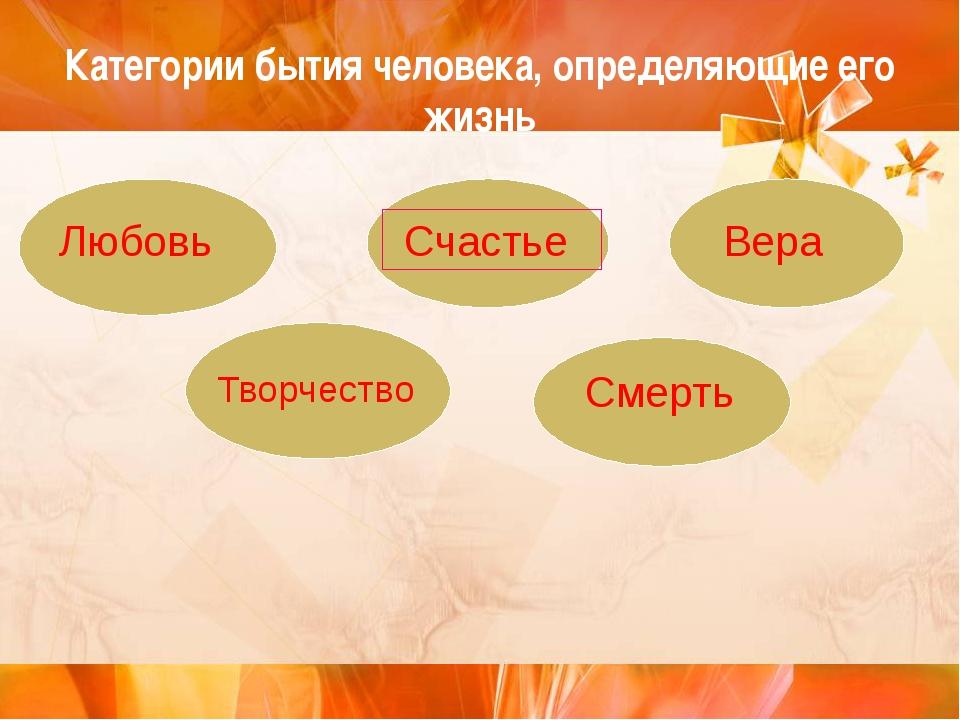 Категории бытия человека, определяющие его жизнь Любовь Творчество Счастье Ве...