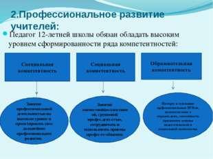 2.Профессиональное развитие учителей: Педагог 12-летней школы обязан обладать