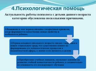4.Психологическая помощь Актуальность работы психолога с детьми данного возра