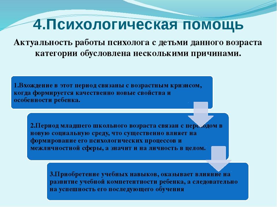 4.Психологическая помощь Актуальность работы психолога с детьми данного возра...