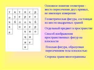 Основное понятие геометрии - место пересечения двух прямых, не имеющее измере