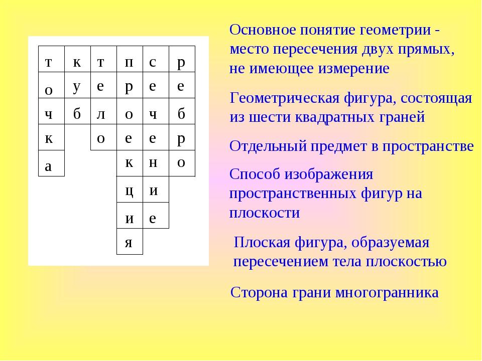 Основное понятие геометрии - место пересечения двух прямых, не имеющее измере...
