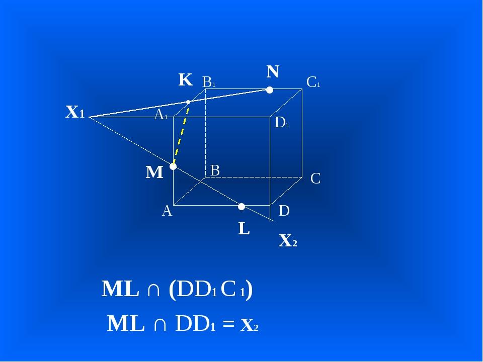 А В С D А1 D1 С1 В1 • • • M L N Х1 • K ML ∩ (DD1 С 1) ML ∩ DD1 = Х2 Х2