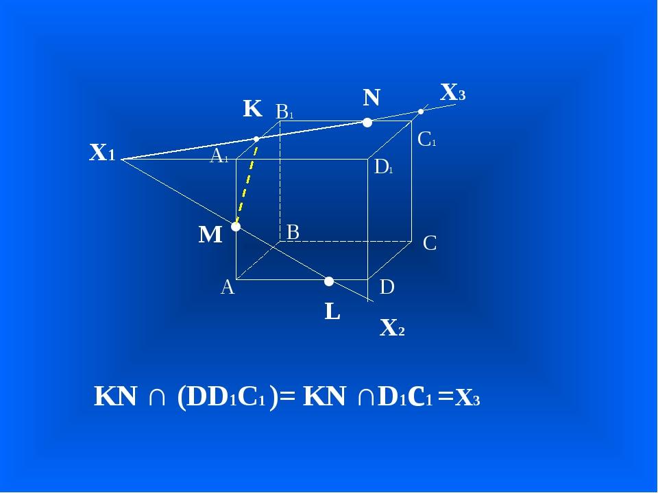 А В С D А1 D1 С1 В1 • • • M L N Х1 • K Х2 KN ∩ (DD1C1 )= KN ∩D1с1 =Х3 • Х3