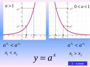На классной доске решите неравенство №13(в) 25-x+3 > , Решите неравенство: 
