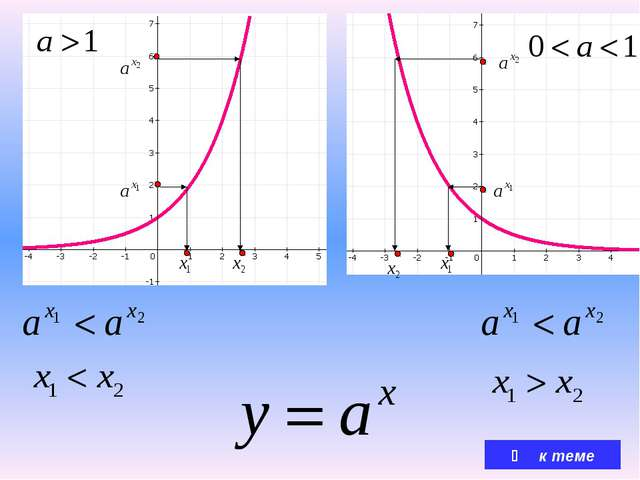 На классной доске решите неравенство №13(в) 25-x+3 > , Решите неравенство: ...