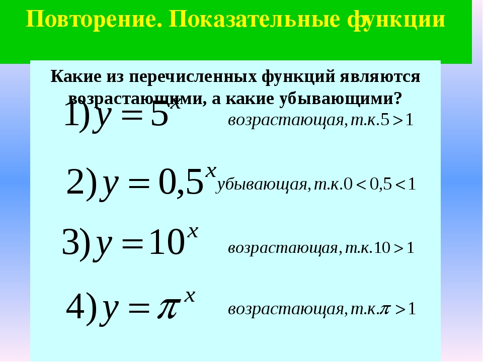 Повторение. Показательные функции Какие из перечисленных функций являются воз...