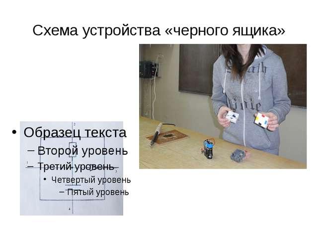 Схема устройства «черного ящика»