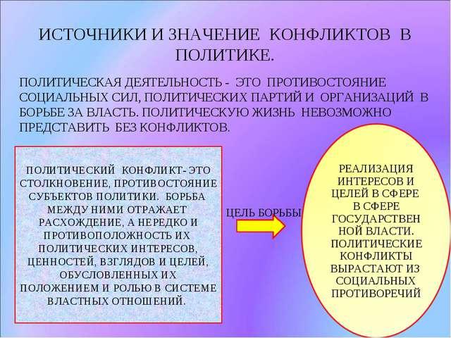 ИСТОЧНИКИ И ЗНАЧЕНИЕ КОНФЛИКТОВ В ПОЛИТИКЕ. ПОЛИТИЧЕСКАЯ ДЕЯТЕЛЬНОСТЬ - ЭТО П...