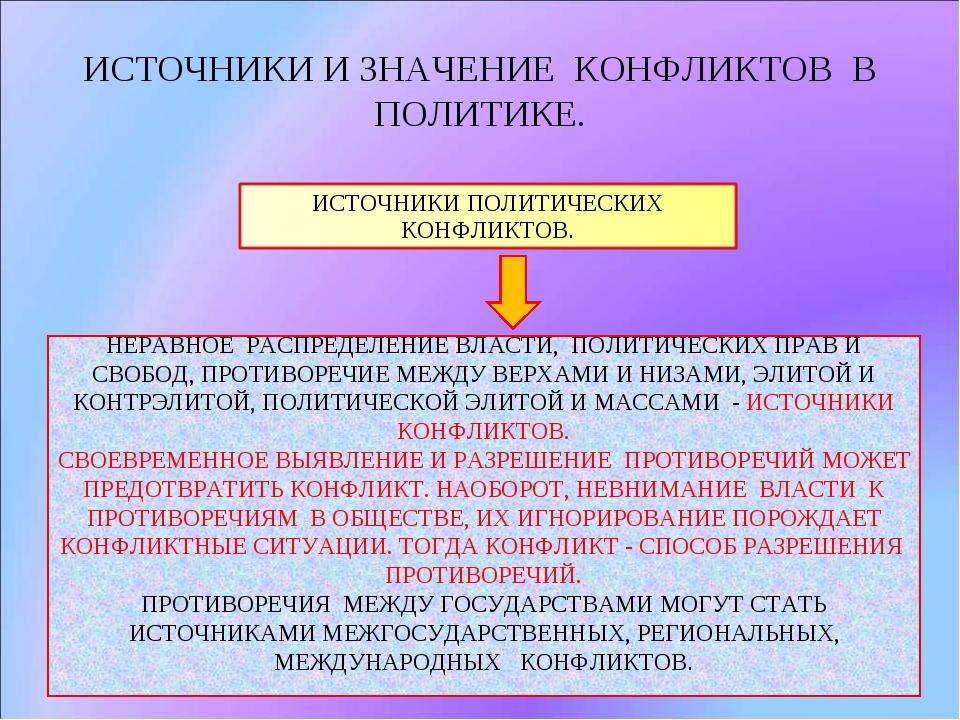 Источники политической власти доклад Новейшая площадка цифровых  Реферат по политологии на тему политическая власть