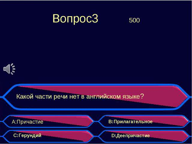 Вопрос3500 Какой части речи нет в английском языке? A:Причастие B:Прилагате...