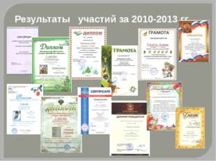 Результаты участий за 2010-2013 гг.