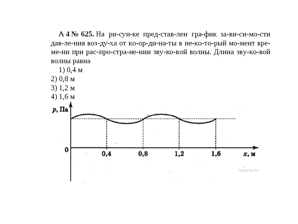 A4№625.На рисунке представлен график зависимости давления воз...