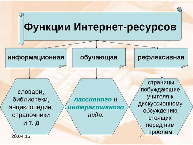 Функции Интернет-ресурсов