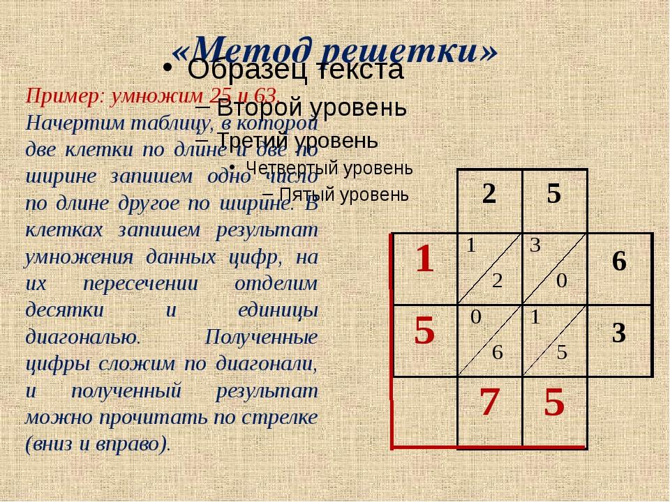 «Метод решетки» Пример: умножим 25 и 63. Начертим таблицу, в которой две клет...