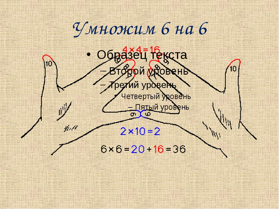 Умножим 6 на 6 Найдем произведение 6 х 6: 1) умножим количество нижних пальце...