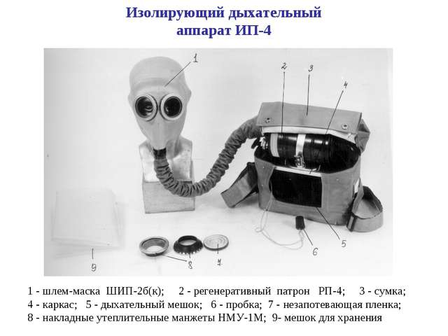 1 - шлем-маска ШИП-2б(к); 2 - регенеративный патрон РП-4; 3 - сумка; 4 - карк...