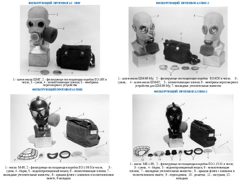 1 - шлем-маска ШМГ; 2 - фильтрующе-поглощающая коробка ЕО-18К в чехле; 3 - су...