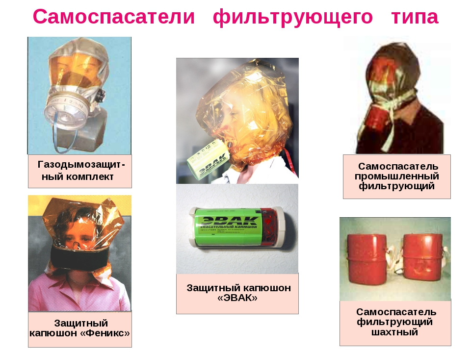Самоспасатели фильтрующего типа Газодымозащит- ный комплект Самоспасатель фил...