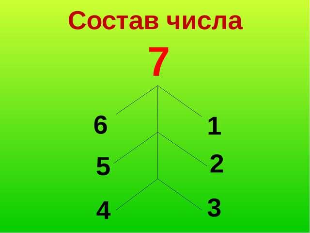 для состав числа пять конспект подготовительная жертву одного
