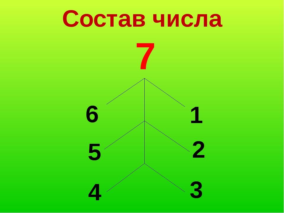 Состав числа 7 6 1 2 5 4 3