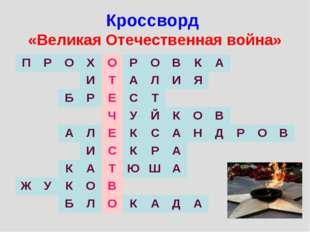 Кроссворд «Великая Отечественная война»