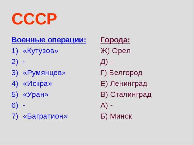 СССР Военные операции: «Кутузов» - «Румянцев» «Искра» «Уран» - «Багратион» Го...
