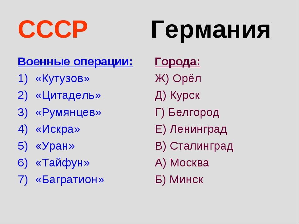 СССР Германия Военные операции: «Кутузов» «Цитадель» «Румянцев» «Искра» «Уран...