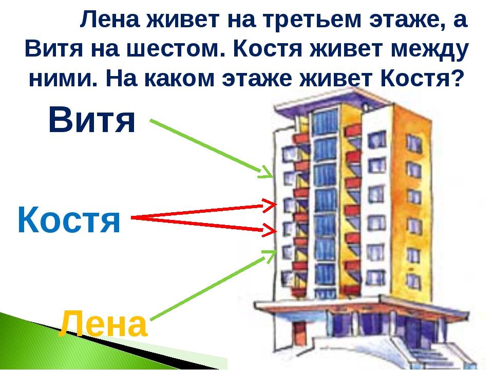 Лена Витя Костя Лена живет на третьем этаже, а Витя на шестом. Костя живет ме...