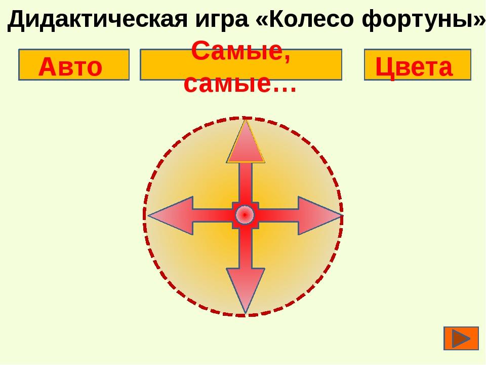 Дидактическая игра «Колесо фортуны» Авто Самые, самые… Цвета