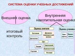 Внешняя оценка итоговый контроль СИСТЕМА ОЦЕНКИ УЧЕБНЫХ ДОСТИЖЕНИЙ Внутрення