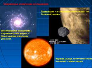 Современные космические исследования. Внеатмосферная астрофизика – получение