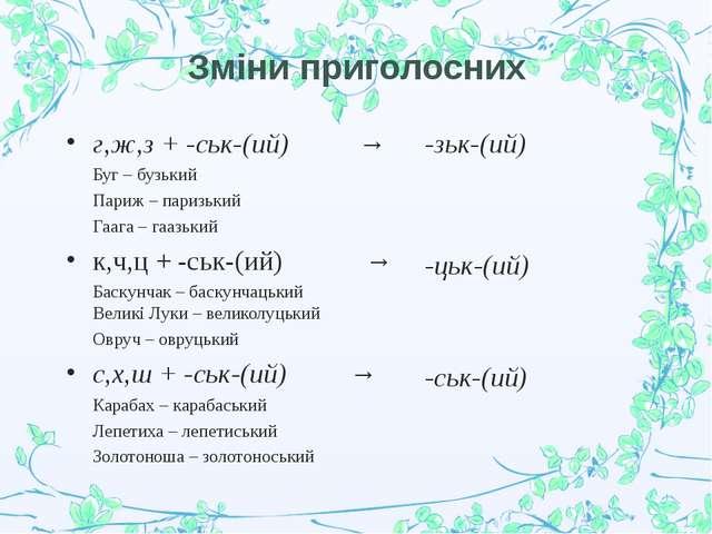 Зміни приголосних -зьк-(ий) -цьк-(ий) -ськ-(ий) г,ж,з + -ськ-(ий) → Буг – бу...