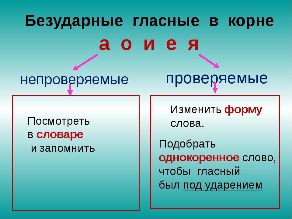 безударная гласная в корне правило с примерами таблица