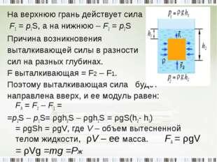 На верхнюю грань действует сила F1 = p1S, а на нижнюю – F2 = p2S Причина возн