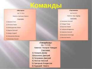 Команды «Мастерок» (гр. Ст-211) Капитан: Щетинин Кирилл Участники: 1) Базанов