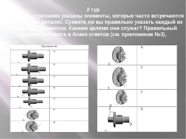 2 тур На рисунке стрелками указаны элементы, которые часто встречаются в техн...