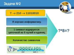 Задача №2 Я изучаю информатику. 1 символ кодируется цепочкой из 8 нулей и еди
