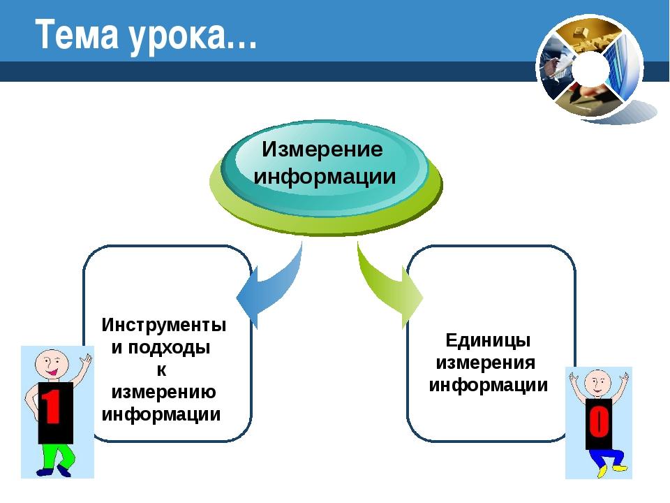 Тема урока… Инструменты и подходы к измерению информации Измерение информации...