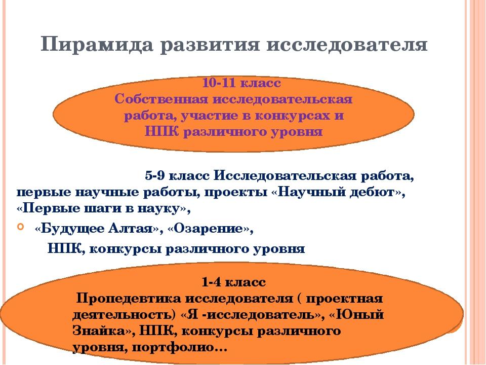 Пирамида развития исследователя 1-4 класс Пропедевтика исследователя ( проект...